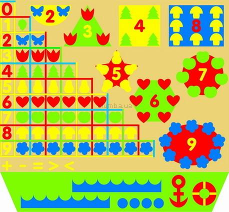 Детская игрушка Ранок Математический коврик