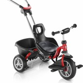 Трехколесный велосипед рuky сAT S2 Ceety
