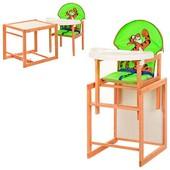 Виваст Тигра MV 100 стульчик трансформер для кормления Vivast пластиковий столик