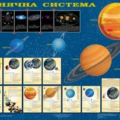 Большой Плакат. Солнечная система Новинка